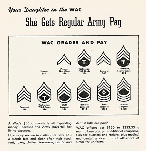WAC grades & pay 1944 Daughter WAC (1)